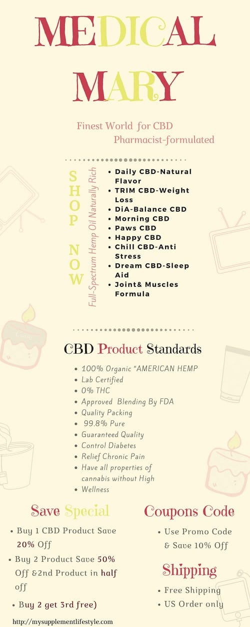 Medical Mary CBD Oil Review
