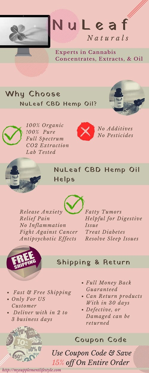 NuLeaf CBD Oil Review