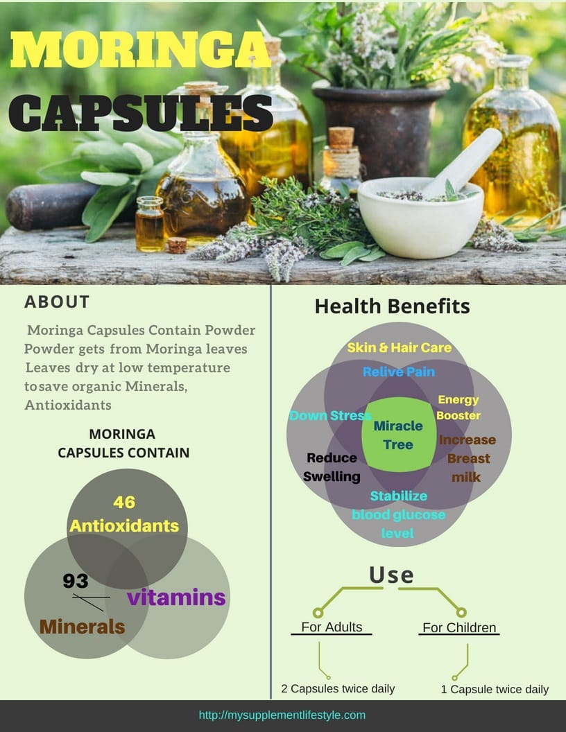 moringa capsules benefits & review