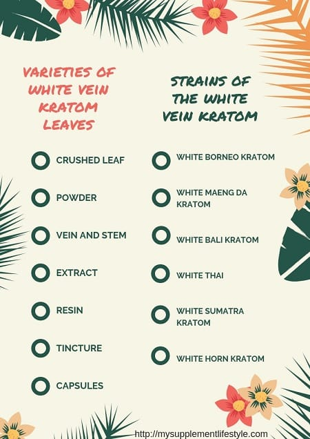 White Vein Kratom - 6 Strains Type - Dosage - Effects - Powder Vs Pills