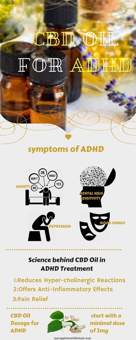 CBD Oil for ADHD review