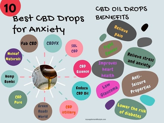 10 besr CBD oil Drops For Anxiety