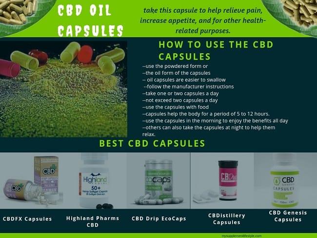 best CBD oil capsules