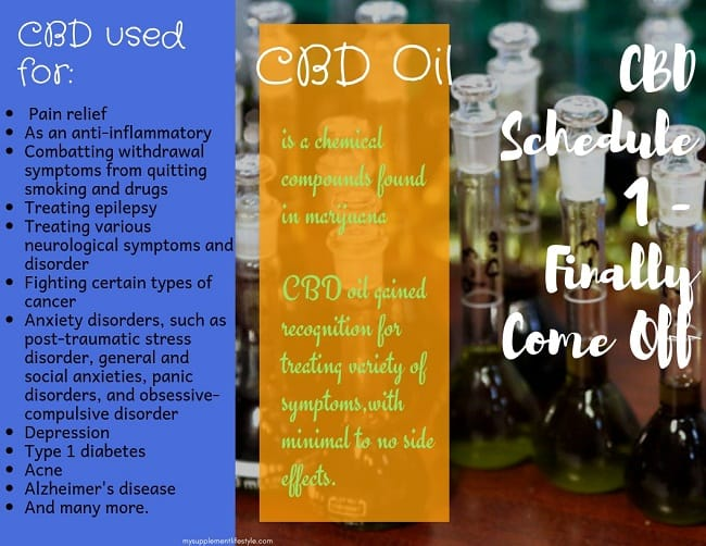 CBD oil used for