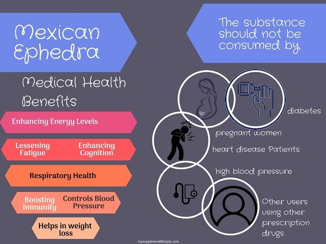 Mexican Ephedra review