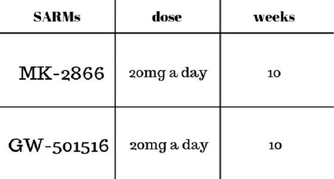 dosage table (1)
