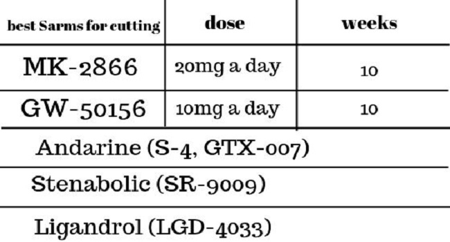 dosage table (2)
